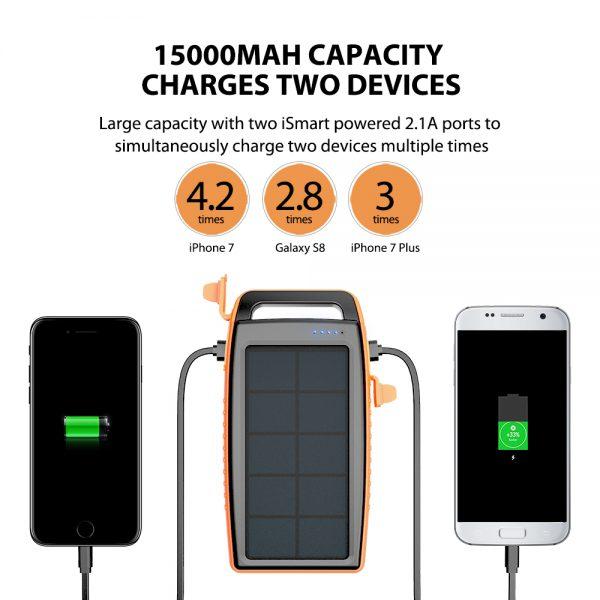 1.4 600x600 - پاوربانک خورشیدی ۱۵۰۰۰ میلیآمپر روپاور مدل RP-PB003