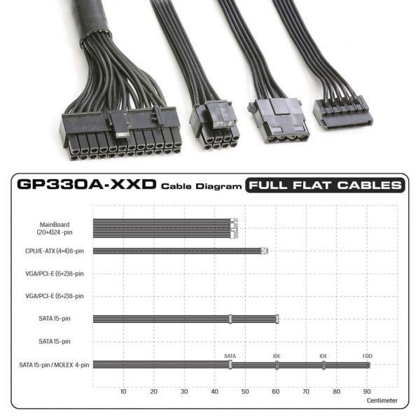 GP330A Cable Diagram 600x600 - منبع تغذیه کامپیوتر گرین مدل GP330A-ESD