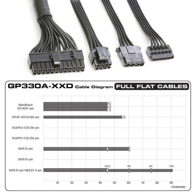 GP330A Cable Diagram 822x822 - منبع تغذیه کامپیوتر گرین مدل GP330A-ESD