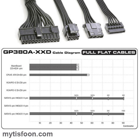 GP380A 3 - منبع تغذیه کامپیوتر گرین مدل GP380A-EUD