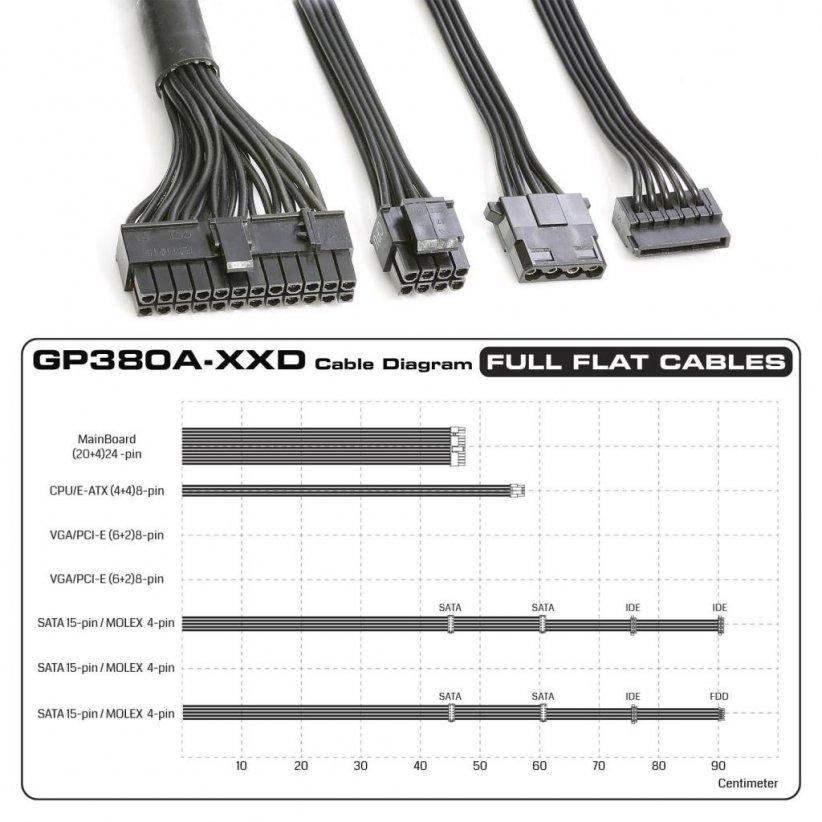 GP380A Cable Diagram 1 822x822 - منبع تغذیه کامپیوتر گرین مدل GP380A-EUD