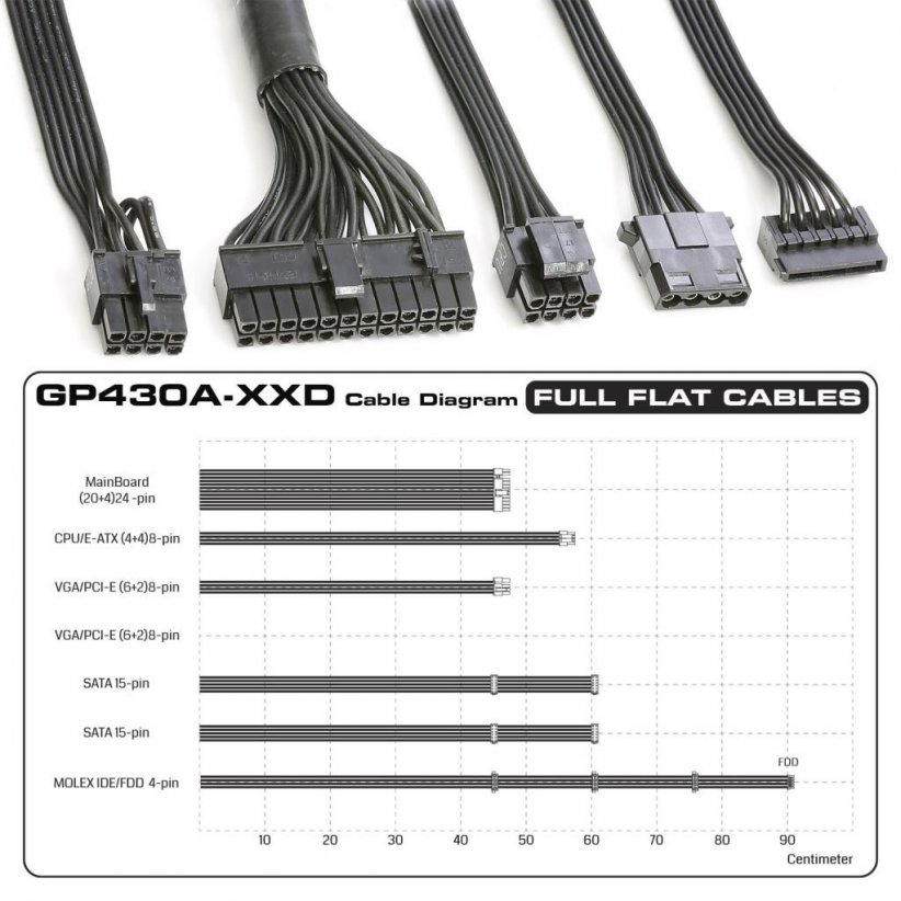 GP430A Cable Diagram 1 822x822 - منبع تغذیه کامپیوتر گرین مدل GP430A-EUD