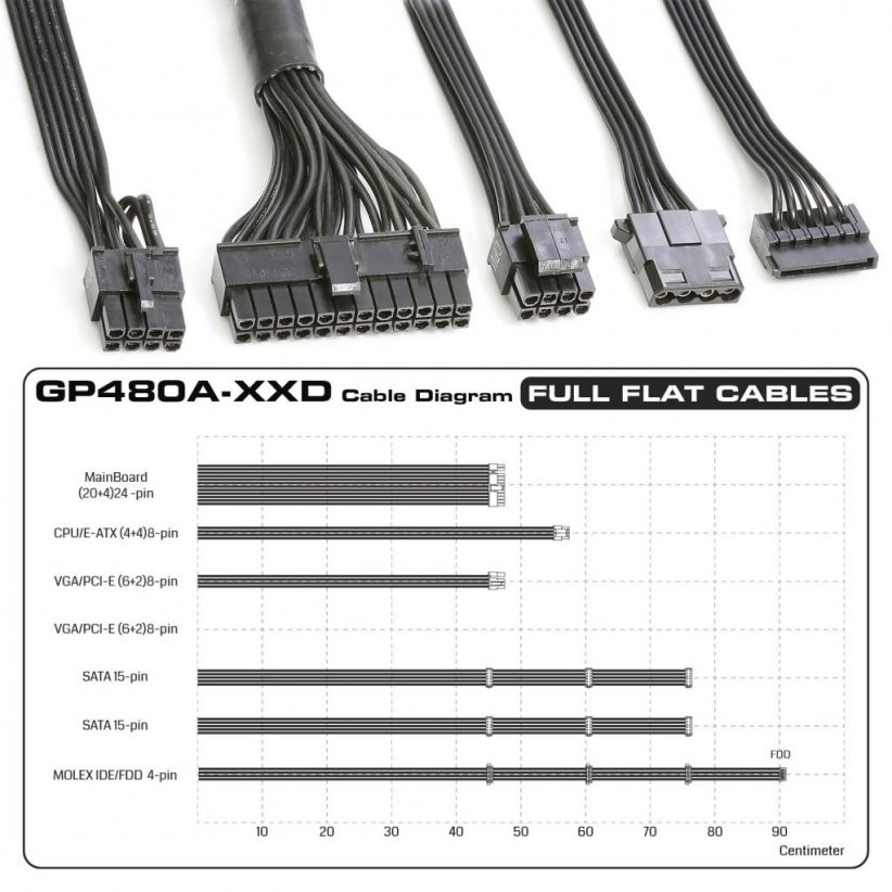 GP480A Cable Diagram 1 822x822 - منبع تغذیه کامپیوتر گرین مدل GP480A-EUD