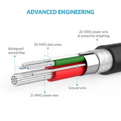 mytisfoon.com Anker Powerline Lightning 1ft A8114.2 - کابل شارژ ۳۰ سانتیمتری Powerline Lightning انکر مدل A8114