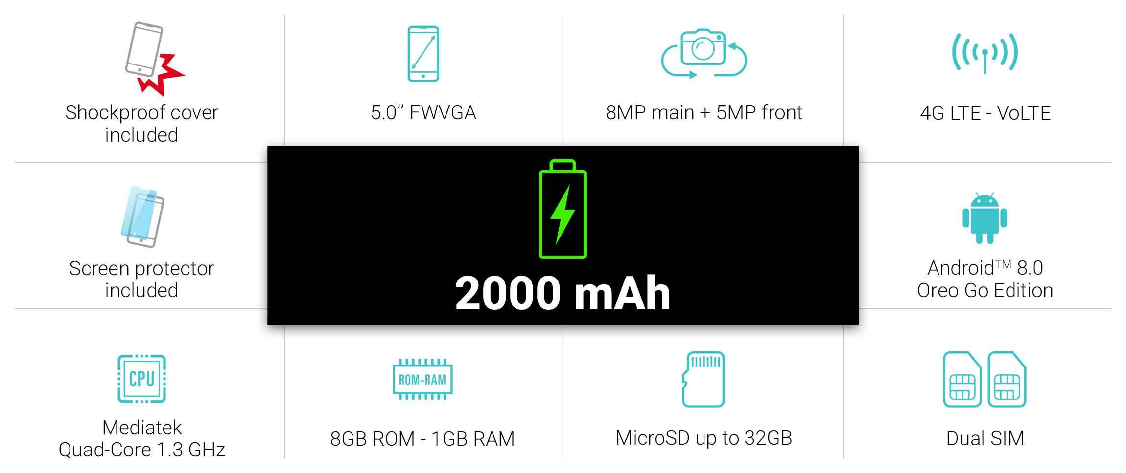 AT E500S pictos EN - گوشی موبایل انرجایزر مدل Energizer Energy E500S با ظرفیت ۸ گیگابایت