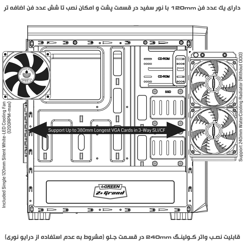 z plus grand 01 - کیس کامپیوتر گرین مدل Z Plus GRAND