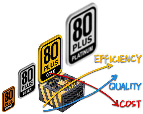 1 GREEN GP650A UK PLUS OV 16 - منبع تغذیه کامپیوتر گرین مدل GP500A-UK Plus