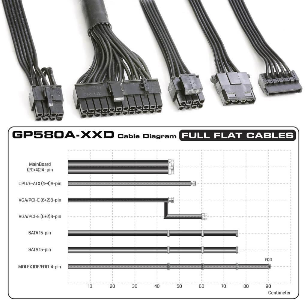 GP580A Cable Diagram - منبع تغذیه کامپیوتر گرین مدل GP580A-EUD