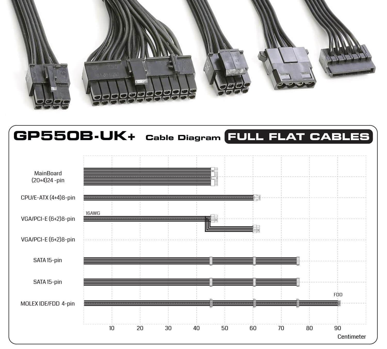 GREEN GP550A UK PLUS OV 05 - منبع تغذیه کامپیوتر گرین مدل GP550A-UK Plus