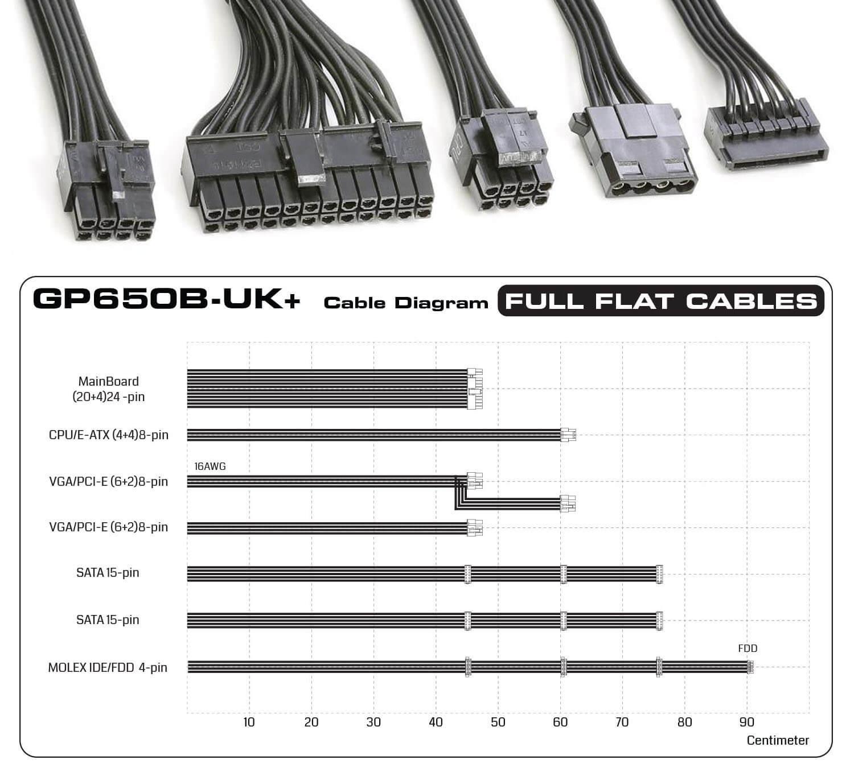 GREEN GP650A UK PLUS OV 12 - منبع تغذیه کامپیوتر گرین مدل GP650A-UK Plus