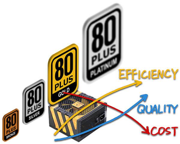GREEN GP650A UK PLUS OV 16 - منبع تغذیه کامپیوتر گرین مدل GP650A-UK Plus