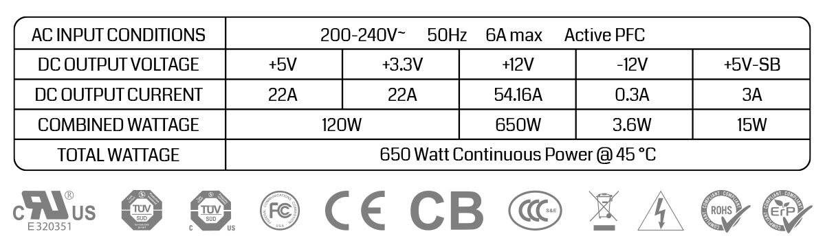 GREEN GP650A UK PLUS OV 20 - منبع تغذیه کامپیوتر گرین مدل GP650A-UK Plus