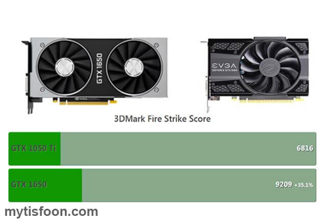 graphic 1650 1050 مقایسه بنچ مارک