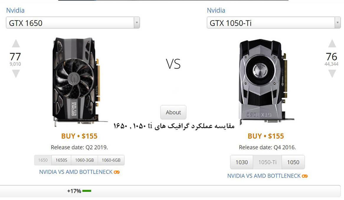 gtx1650vs1050ti - کارت گرافیک گیگابایت مدل GeForce GTX 1650 D6 Low Profile 4G